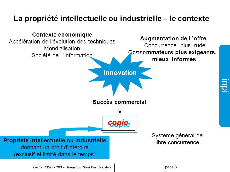 inpi Cécile HUGO - INPI – Délégation Nord Pas de Calais page 2 La démarche Pôle de compétitivité et la P.I. Innovation Connaissances Savoir faire Comp