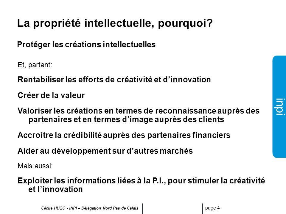 inpi Cécile HUGO - INPI – Délégation Nord Pas de Calais page 3 La propriété intellectuelle ou industrielle – le contexte copie Succès commercial Propr