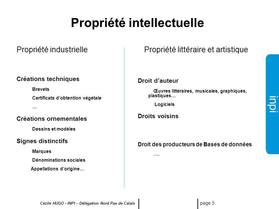 inpi Cécile HUGO - INPI – Délégation Nord Pas de Calais page 4 La propriété intellectuelle, pourquoi? Protéger les créations intellectuelles Et, parta