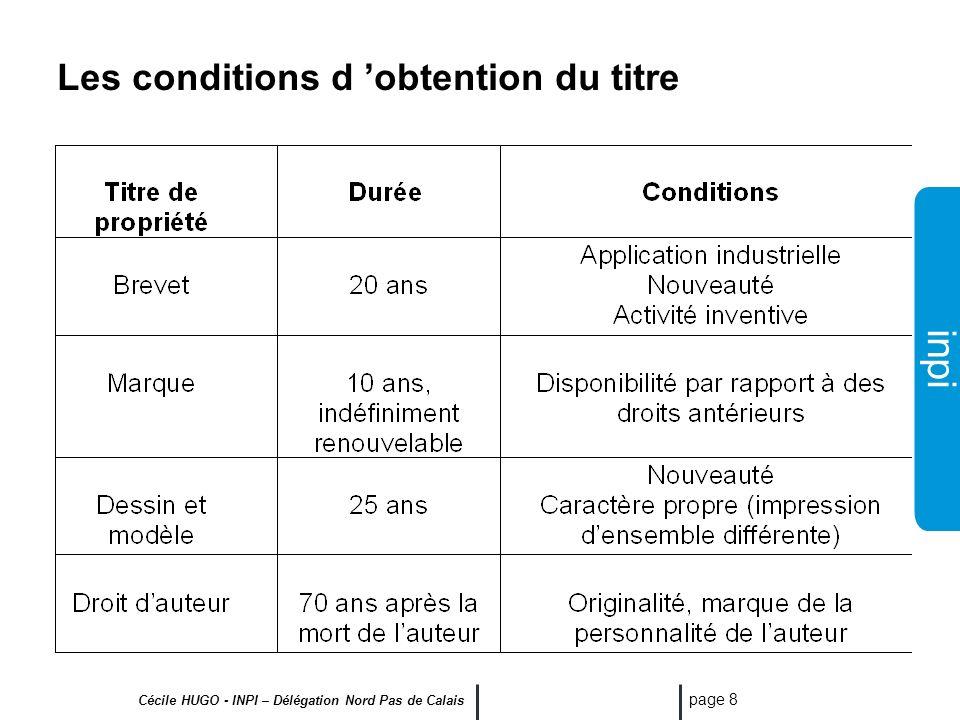 inpi Cécile HUGO - INPI – Délégation Nord Pas de Calais page 7 A quelle condition obtient-on ce droit? 3Loctroi du droit est une prérogative de chaque