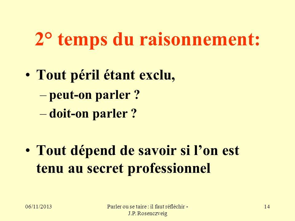 06/11/2013Parler ou se taire : il faut réfléchir - J.P. Rosenczveig 14 2° temps du raisonnement: Tout péril étant exclu, –peut-on parler ? –doit-on pa