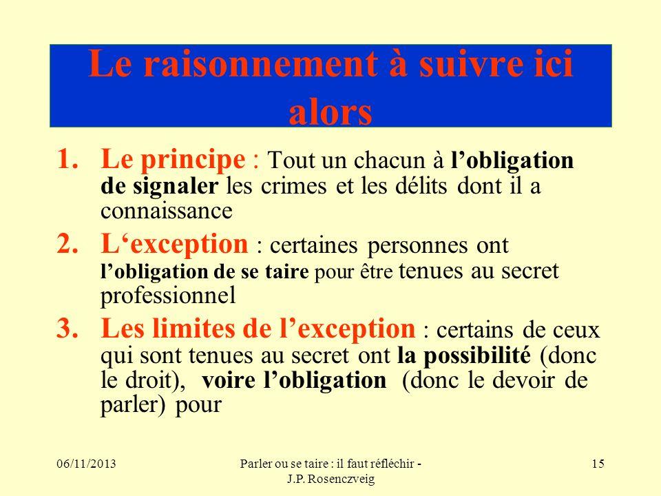 06/11/2013Parler ou se taire : il faut réfléchir - J.P. Rosenczveig 15 Le raisonnement à suivre ici alors 1.Le principe : Tout un chacun à lobligation