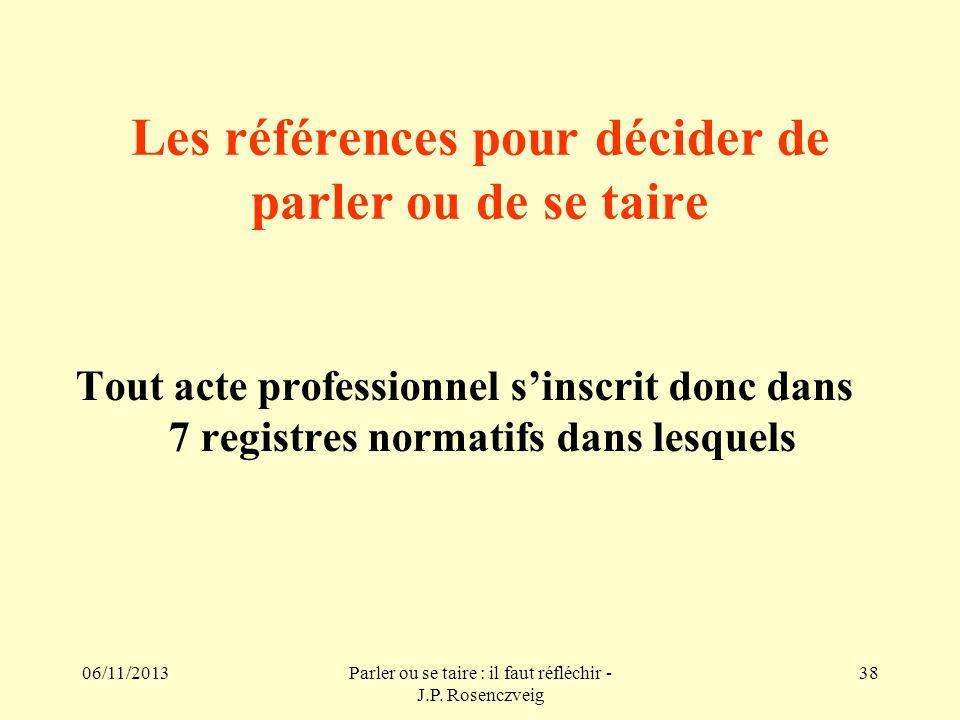 06/11/2013Parler ou se taire : il faut réfléchir - J.P. Rosenczveig 38 Les références pour décider de parler ou de se taire Tout acte professionnel si