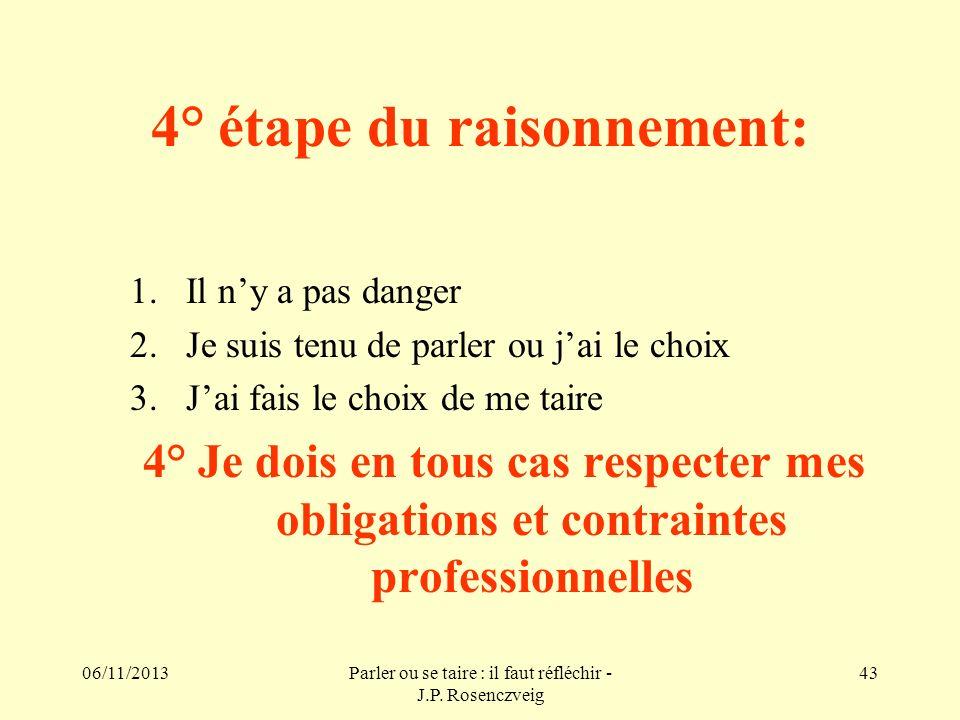 06/11/2013Parler ou se taire : il faut réfléchir - J.P. Rosenczveig 43 4° étape du raisonnement: 1.Il ny a pas danger 2.Je suis tenu de parler ou jai