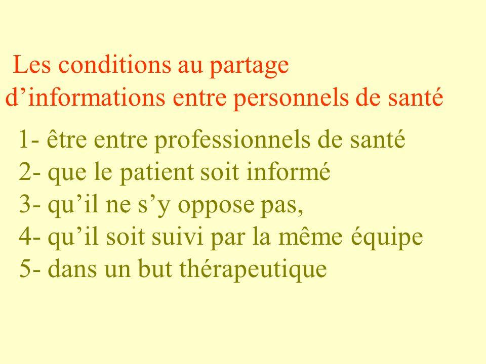 Les conditions au partage dinformations entre personnels de santé 1- être entre professionnels de santé 2- que le patient soit informé 3- quil ne sy o