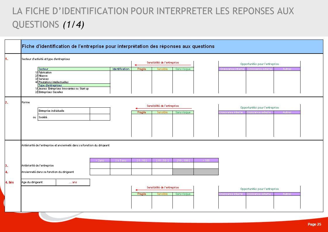 Page 25 LA FICHE DIDENTIFICATION POUR INTERPRETER LES REPONSES AUX QUESTIONS (1/4)