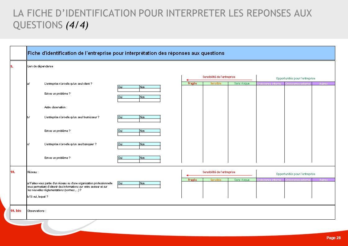 Page 28 LA FICHE DIDENTIFICATION POUR INTERPRETER LES REPONSES AUX QUESTIONS (4/4)