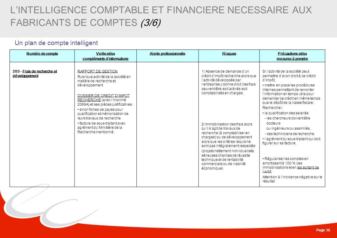 Page 36 LINTELLIGENCE COMPTABLE ET FINANCIERE NECESSAIRE AUX FABRICANTS DE COMPTES (3/6) Un plan de compte intelligent Numéro de compteVeille et/ou co
