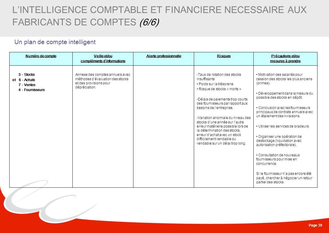 Page 39 LINTELLIGENCE COMPTABLE ET FINANCIERE NECESSAIRE AUX FABRICANTS DE COMPTES (6/6) Un plan de compte intelligent Numéro de compteVeille et/ou co