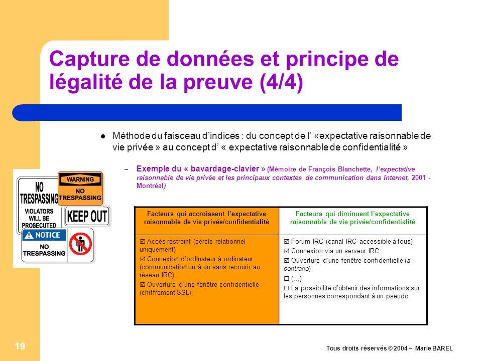 Tous droits réservés © 2004 – Marie BAREL 19 Capture de données et principe de légalité de la preuve (4/4) Méthode du faisceau dindices : du concept d