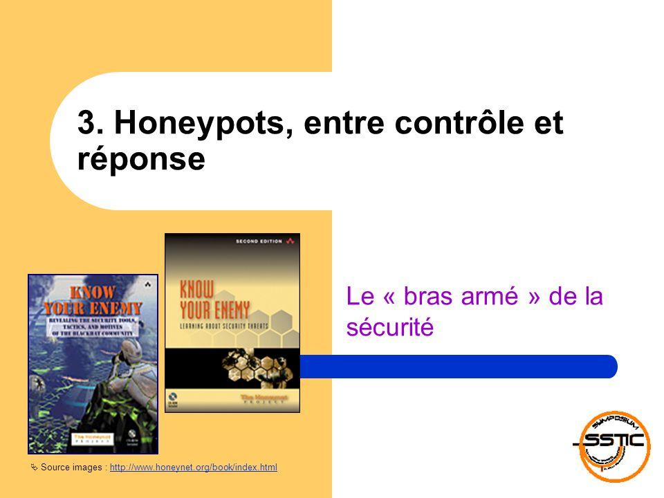 Tous droits réservés © 2004 – Marie BAREL 21 Honeypots, entre contrôle et réponse 3.1 Responsabilité … du fait dune attaque par rebond 3.2 Responsabilité … du fait de la réponse aux attaques