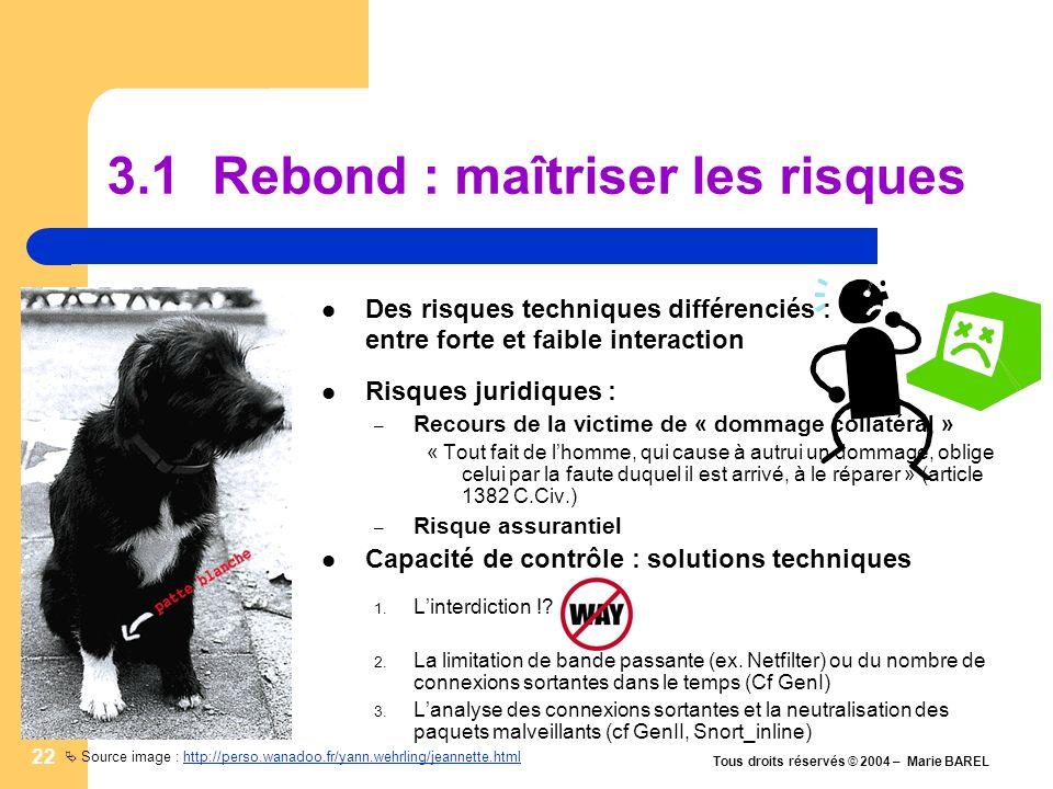 Tous droits réservés © 2004 – Marie BAREL 23 3.2 Capacité de réponse Le cas de SPECTER – Loption Port Scan : une forme de « contre-attaque » .