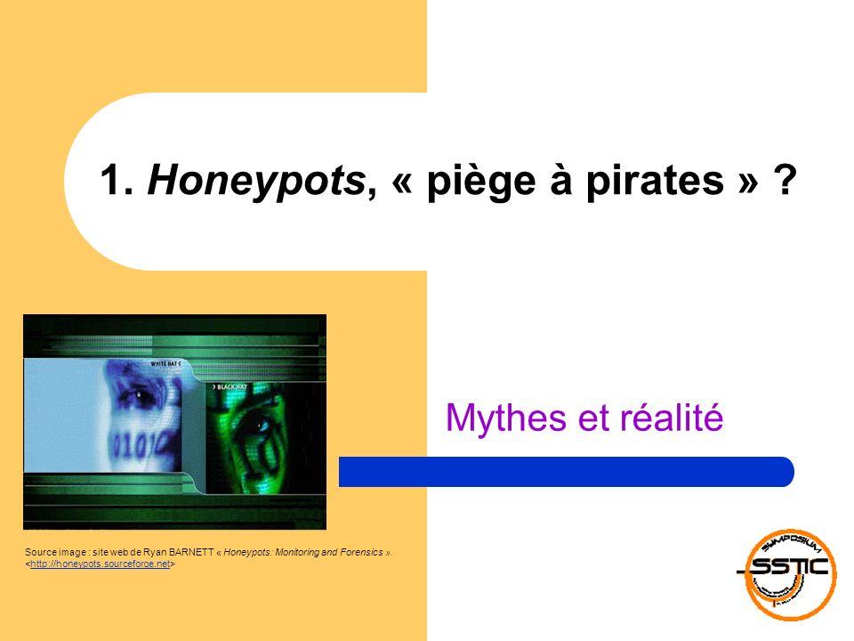 Tous droits réservés © 2004 – Marie BAREL 4 Honeypot, une dénomination bien ou mal à propos .