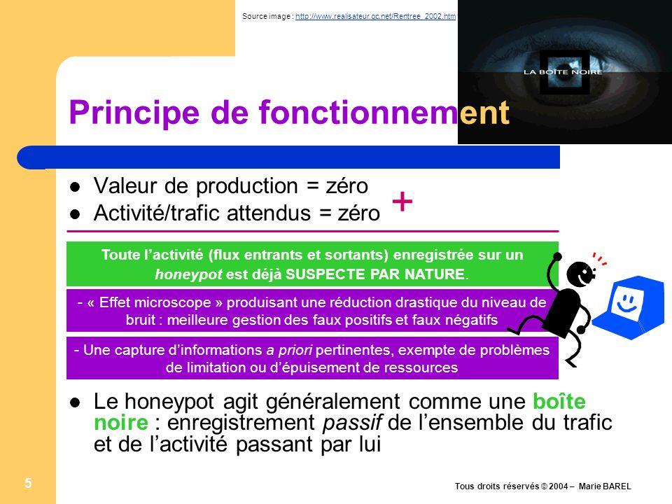 Tous droits réservés © 2004 – Marie BAREL 6 Concept de honeypot et risques juridiques associés 1.
