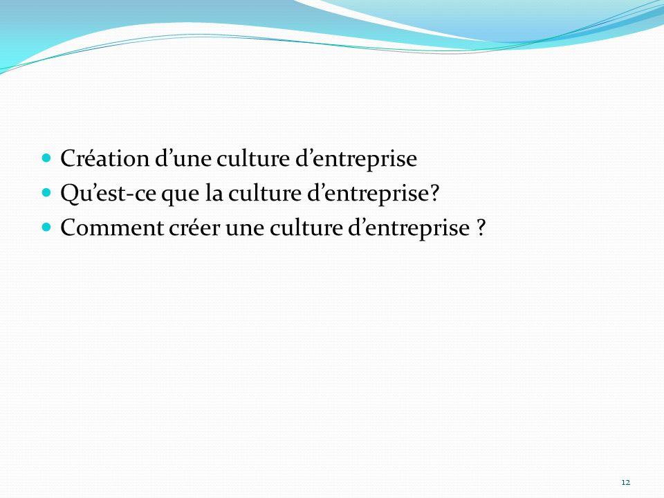 Création dune culture dentreprise Quest-ce que la culture dentreprise.