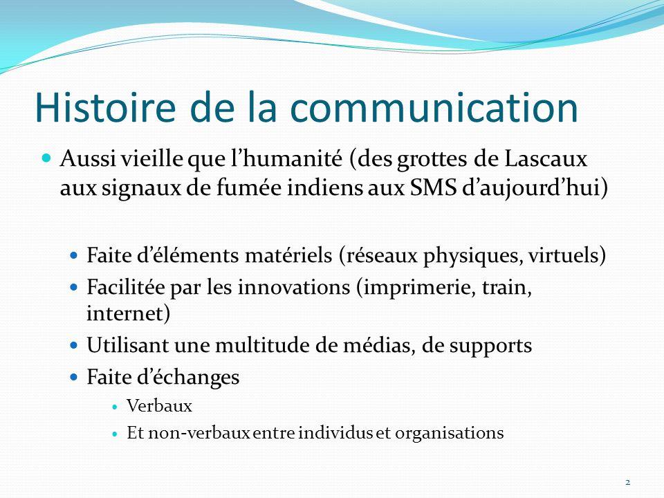 Quel est le but de la communication externe ? 23