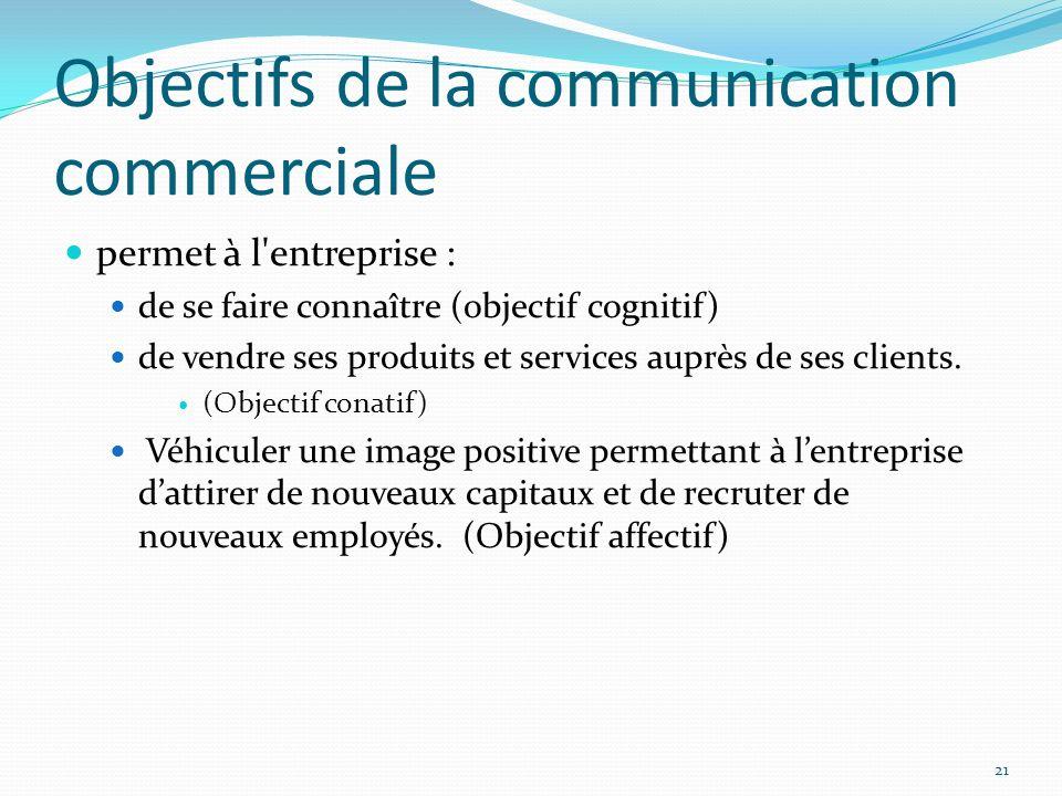 Objectifs de la communication commerciale permet à l entreprise : de se faire connaître (objectif cognitif) de vendre ses produits et services auprès de ses clients.