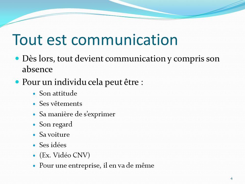 Formation de la culture dentreprise Source : http://culture.entreprise.free.fr/ 15