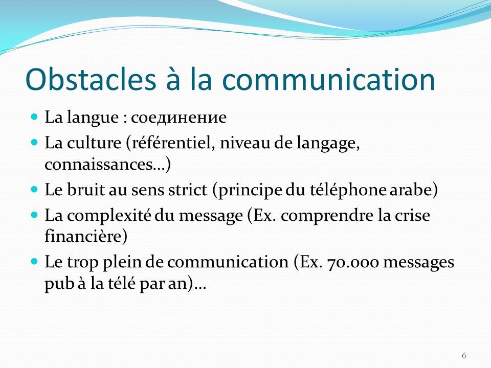Obstacles à la communication La langue : соединение La culture (référentiel, niveau de langage, connaissances…) Le bruit au sens strict (principe du téléphone arabe) La complexité du message (Ex.
