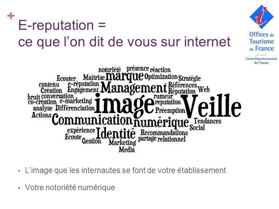 + E-reputation = ce que lon dit de vous sur internet Limage que les internautes se font de votre établissement Votre notoriété numérique