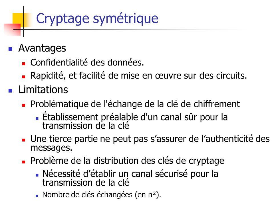 Cryptage symétrique Avantages Confidentialité des données. Rapidité, et facilité de mise en œuvre sur des circuits. Limitations Problématique de l'éch