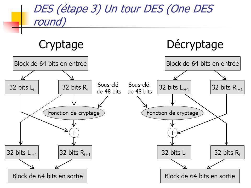 DES (étape 3) Un tour DES (One DES round) Cryptage Décryptage Block de 64 bits en entrée 32 bits L i 32 bits R i 32 bits L i+1 32 bits R i+1 Block de