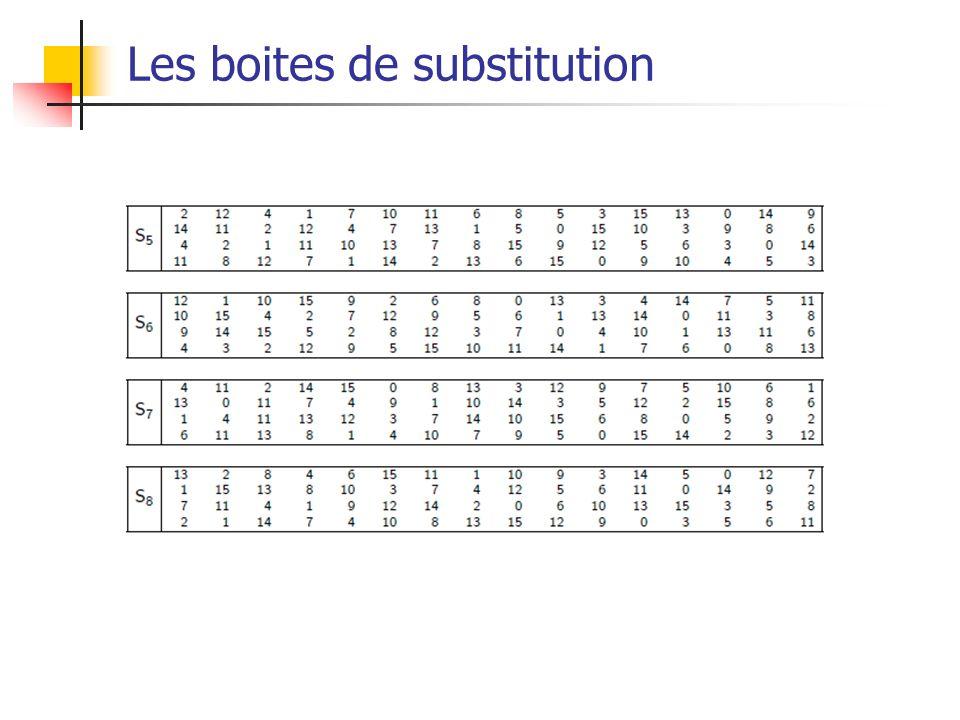 Les boites de substitution