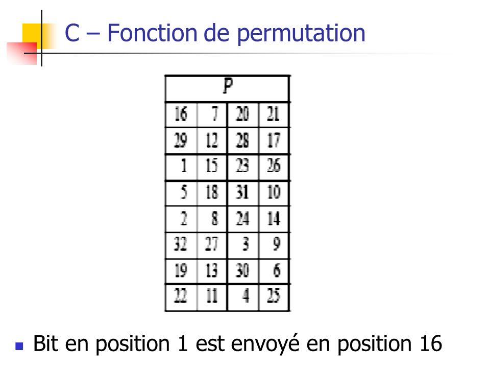 C – Fonction de permutation Bit en position 1 est envoyé en position 16