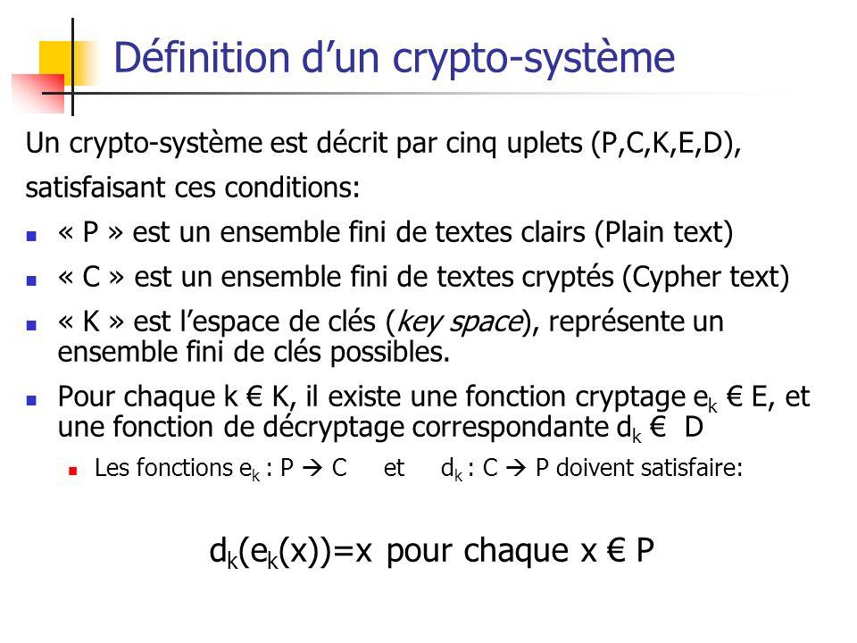 Définition dun crypto-système Un crypto-système est décrit par cinq uplets (P,C,K,E,D), satisfaisant ces conditions: « P » est un ensemble fini de tex