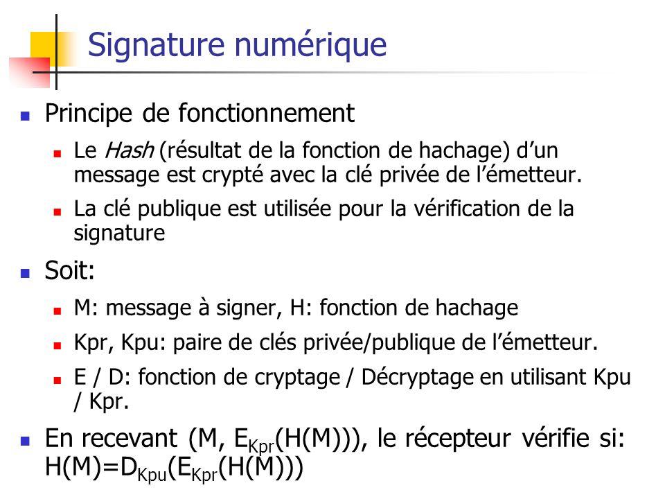 Signature numérique Principe de fonctionnement Le Hash (résultat de la fonction de hachage) dun message est crypté avec la clé privée de lémetteur. La