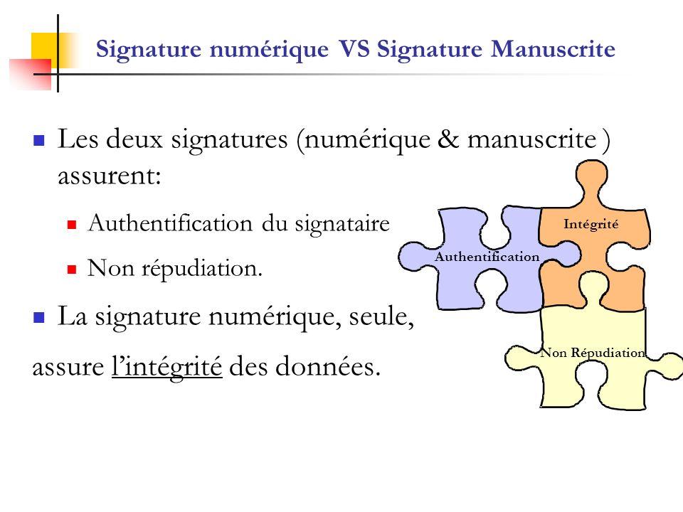 Signature numérique VS Signature Manuscrite Les deux signatures (numérique & manuscrite ) assurent: Authentification du signataire Non répudiation. La