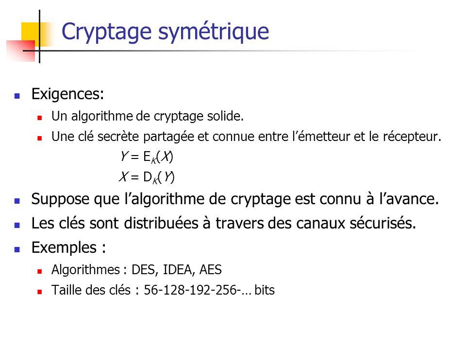 Cryptage symétrique Exigences: Un algorithme de cryptage solide. Une clé secrète partagée et connue entre lémetteur et le récepteur. Y = E K (X) X = D