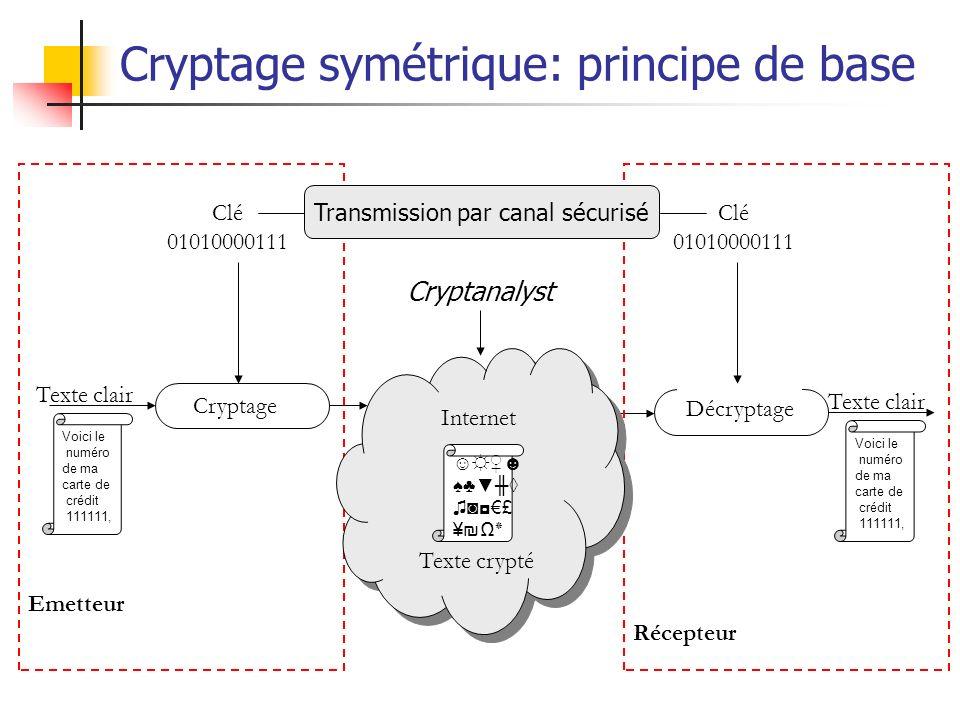 Cryptage symétrique: principe de base Voici le numéro de ma carte de crédit 111111, Texte clair Clé 01010000111 Clé 01010000111 Emetteur Récepteur Voi
