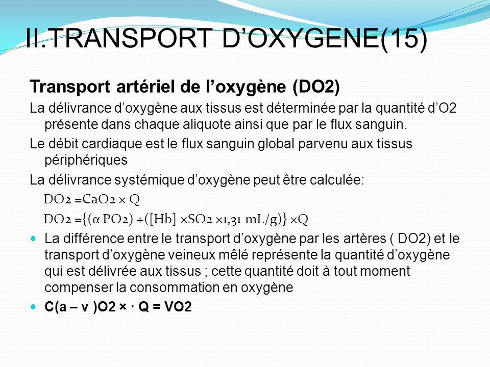 II.TRANSPORT DOXYGENE(15) Transport artériel de loxygène (DO2) La délivrance doxygène aux tissus est déterminée par la quantité dO2 présente dans chaq