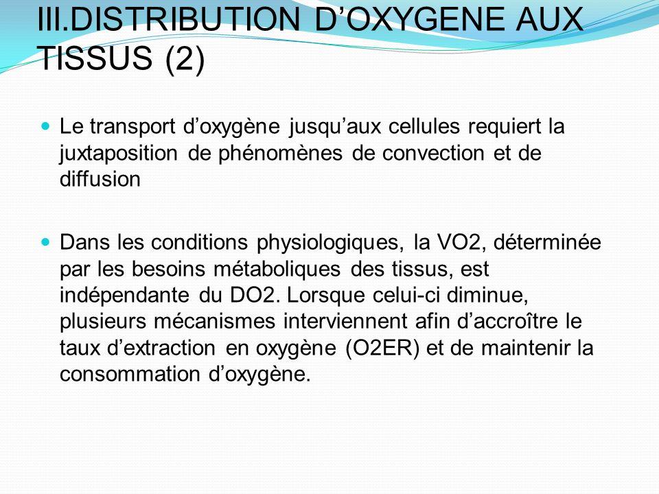 III.DISTRIBUTION DOXYGENE AUX TISSUS (2) Le transport doxygène jusquaux cellules requiert la juxtaposition de phénomènes de convection et de diffusion