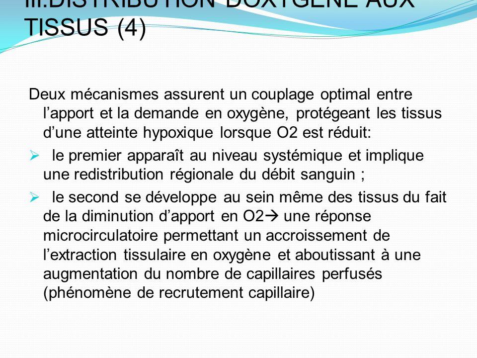 III.DISTRIBUTION DOXYGENE AUX TISSUS (4) Deux mécanismes assurent un couplage optimal entre lapport et la demande en oxygène, protégeant les tissus du