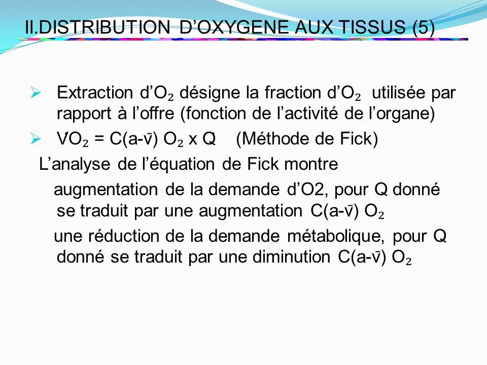 II.DISTRIBUTION DOXYGENE AUX TISSUS (5) Extraction dO désigne la fraction dO utilisée par rapport à loffre (fonction de lactivité de lorgane) V ̇ O =