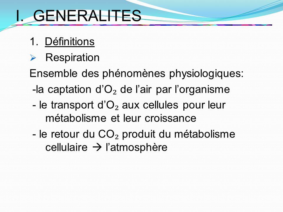 I. GENERALITES 1. Définitions Respiration Ensemble des phénomènes physiologiques: -la captation dO de lair par lorganisme - le transport dO aux cellul
