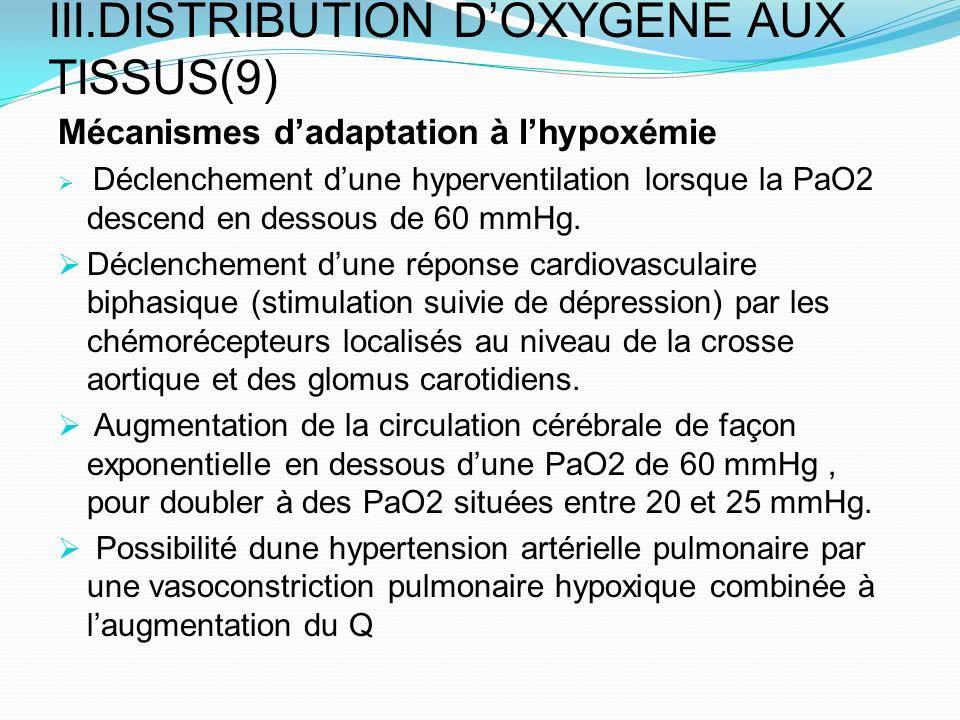 III.DISTRIBUTION DOXYGENE AUX TISSUS(9) Mécanismes dadaptation à lhypoxémie Déclenchement dune hyperventilation lorsque la PaO2 descend en dessous de