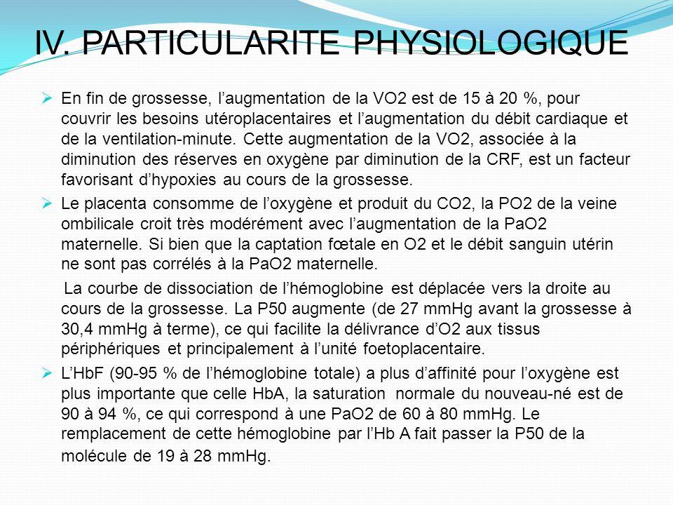 IV. PARTICULARITE PHYSIOLOGIQUE En fin de grossesse, laugmentation de la VO2 est de 15 à 20 %, pour couvrir les besoins utéroplacentaires et laugmenta