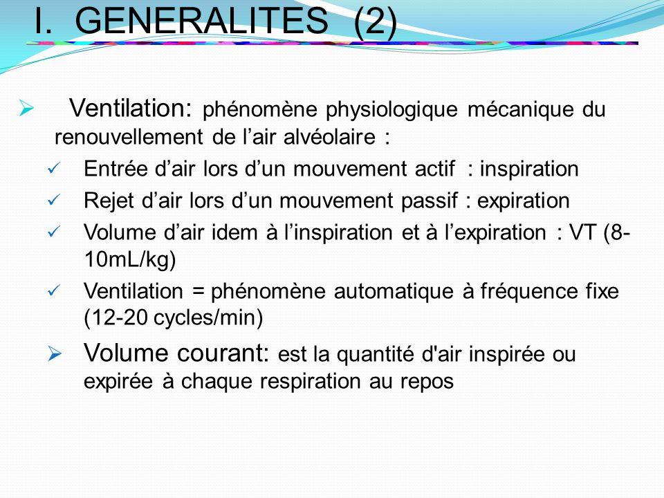 I.GENERALITE (3) Hématose Phénomène physiologique de la transformation du sang veineux en sang artériel rouge vif Du fait des échanges gazeux alvéolo-capillaires: - le passage de lO de lalvéole vers le sang veineux capillaire et - le passage du CO du sang veineux capillaire vers lalvéole, - la différence de pressions qui existe de part et dautre de la membrane alvéolo-capillaire - du coefficient de diffusion de ces 2 gaz.