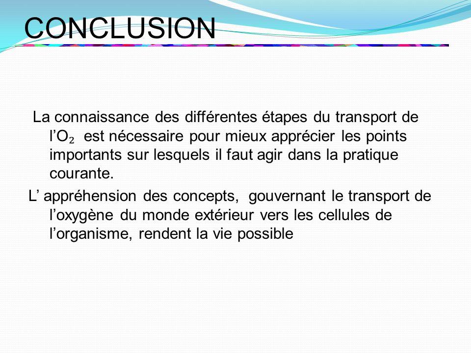 CONCLUSION La connaissance des différentes étapes du transport de lO est nécessaire pour mieux apprécier les points importants sur lesquels il faut ag