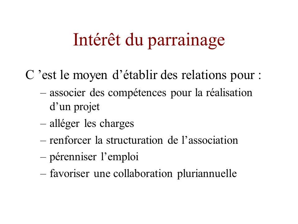 Intérêt du parrainage C est le moyen détablir des relations pour : –associer des compétences pour la réalisation dun projet –alléger les charges –renf