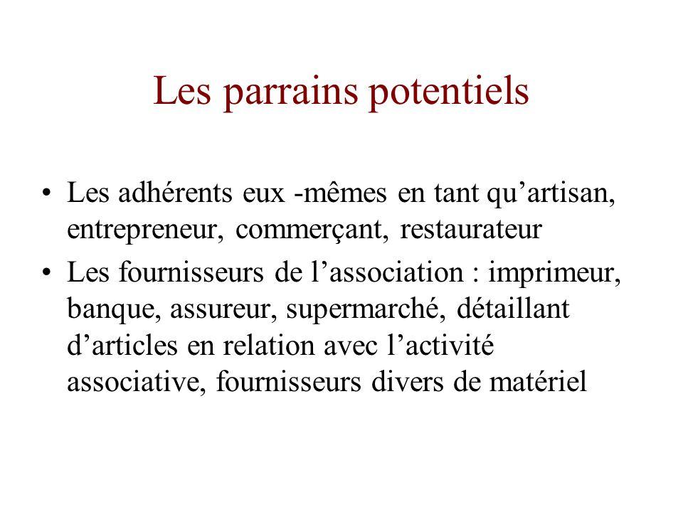 Les parrains potentiels Les adhérents eux -mêmes en tant quartisan, entrepreneur, commerçant, restaurateur Les fournisseurs de lassociation : imprimeu