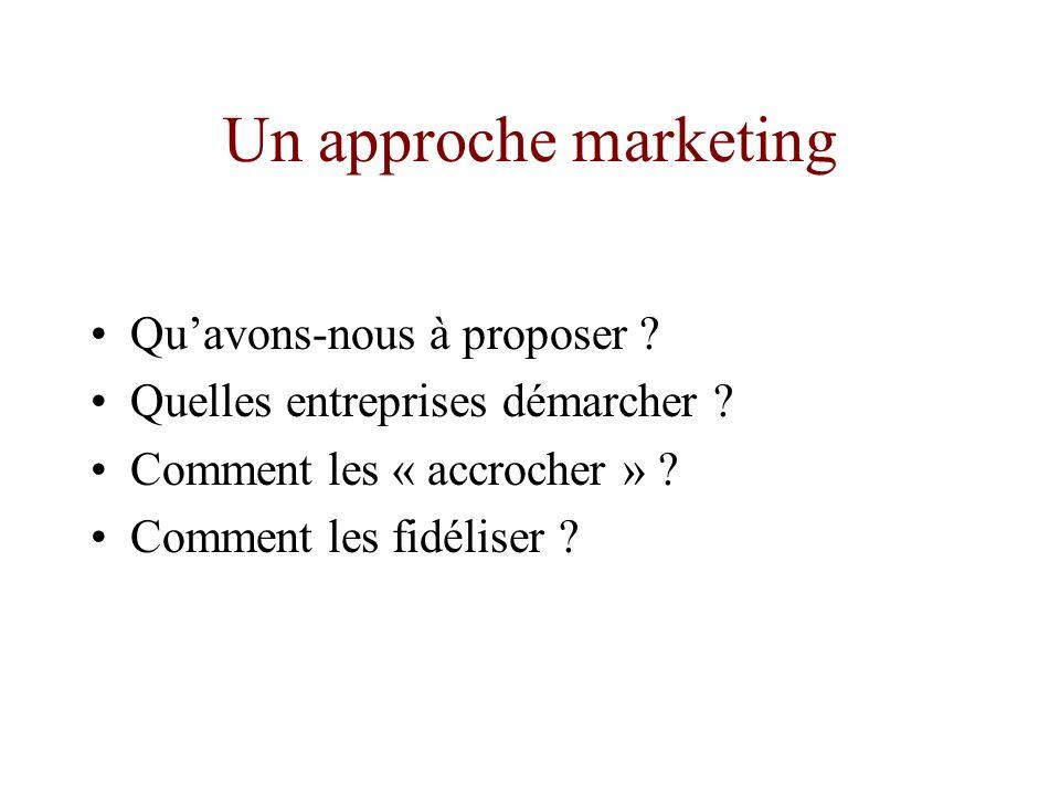 Un approche marketing Quavons-nous à proposer ? Quelles entreprises démarcher ? Comment les « accrocher » ? Comment les fidéliser ?