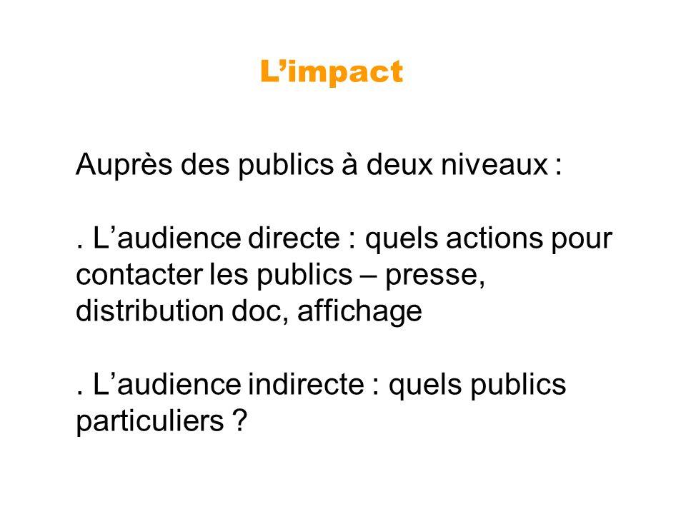 Auprès des publics à deux niveaux :. Laudience directe : quels actions pour contacter les publics – presse, distribution doc, affichage. Laudience ind