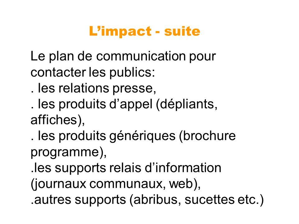 Le plan de communication pour contacter les publics:. les relations presse,. les produits dappel (dépliants, affiches),. les produits génériques (broc