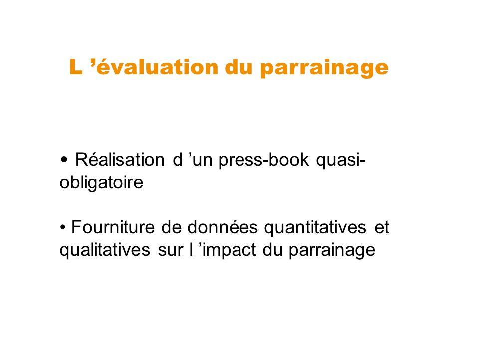 L évaluation du parrainage Réalisation d un press-book quasi- obligatoire Fourniture de données quantitatives et qualitatives sur l impact du parraina