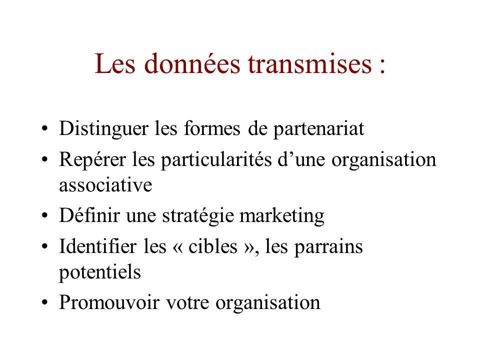 Les données transmises : Distinguer les formes de partenariat Repérer les particularités dune organisation associative Définir une stratégie marketing