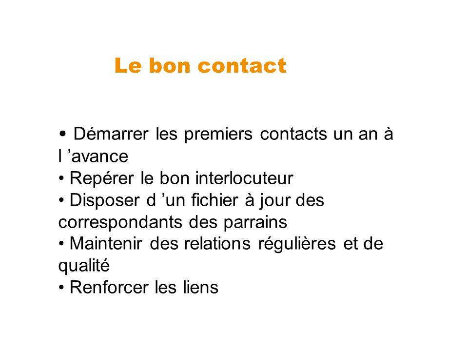 Le bon contact Démarrer les premiers contacts un an à l avance Repérer le bon interlocuteur Disposer d un fichier à jour des correspondants des parrai
